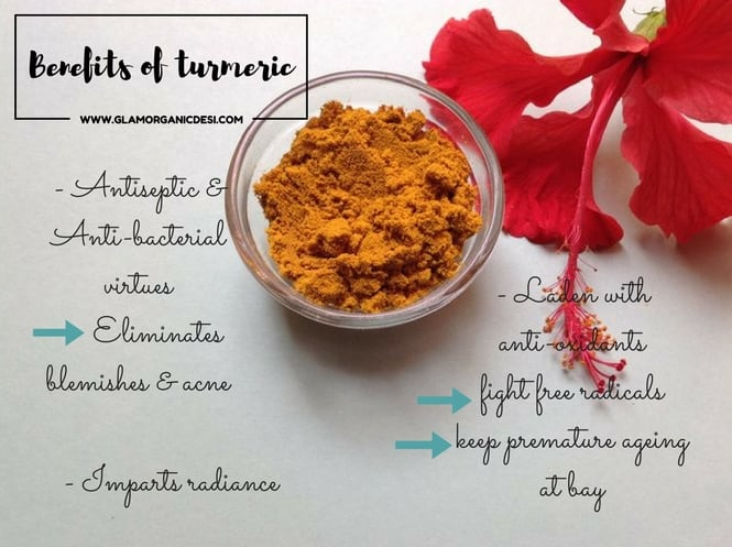 Turmeric, Wild Turmeric in Hindi, Kasthoori Manjal, Kasthoori Haldi, Benefits Of Turmeric, Turmeric For Beauty, Anti-Ageing, Anti-Ageing Cream, Skin care, Best Wrinkle Cream, Beauty Tips, Best Anti-Ageing Products, Indian Natural Beauty Blog, Indian Makeup Blog, Natural Makeup, Indian Beauty Blog, Organic, Glamorganicdesi, Best Skin Care Products, Best Anti Aging Cream, Best Anti Wrinkle Cream, Anti Wrinkle, Anti Wrinkle Eye Cream, Anti Aging Serum